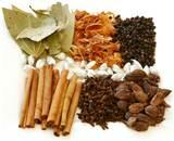 Pictures of All Spices
